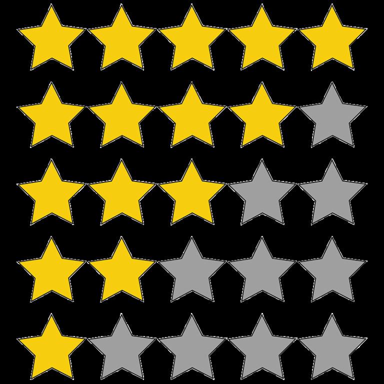Le recensioni: uno strumento trasparente e continuativo per la propria attività